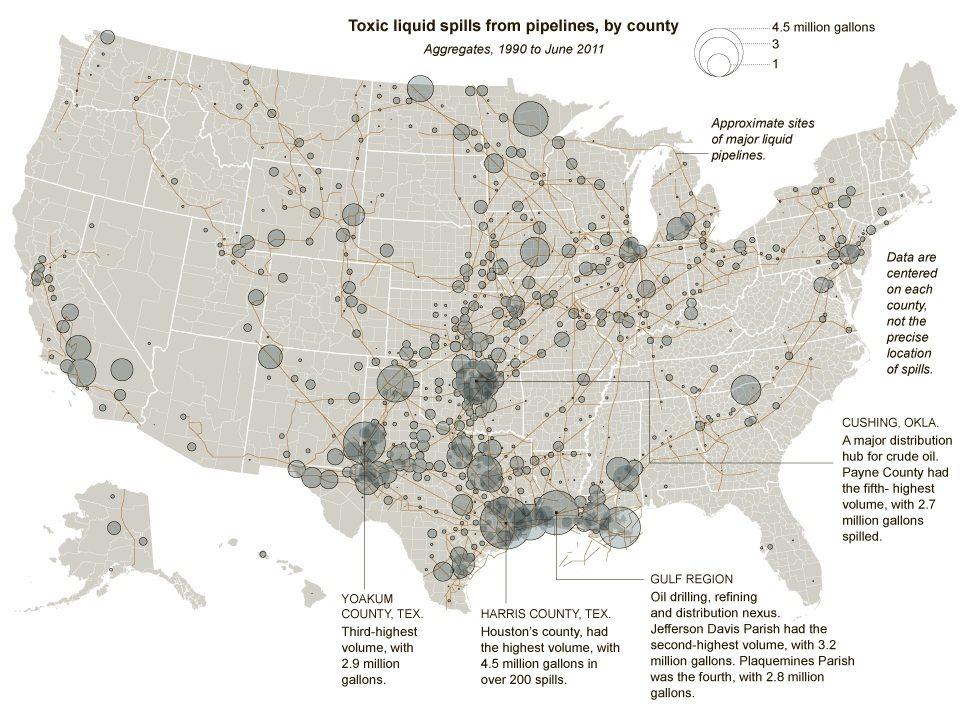 pipelines spills