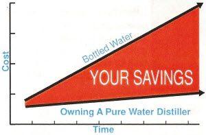 savings300